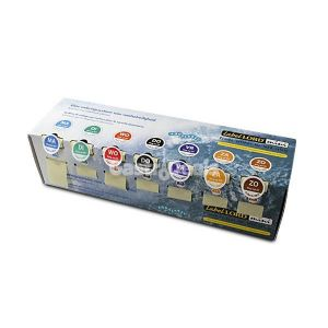 Labellord HACCP voedselroulatie mini weekkit